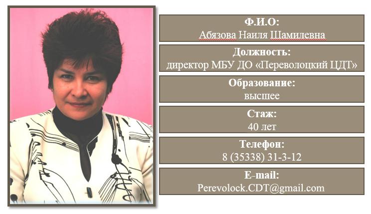 Абязова Наиля Шамилевна_директор