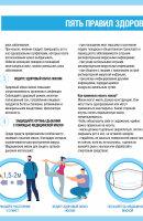 A4-5-pravil_zdraviya_1980x1400px